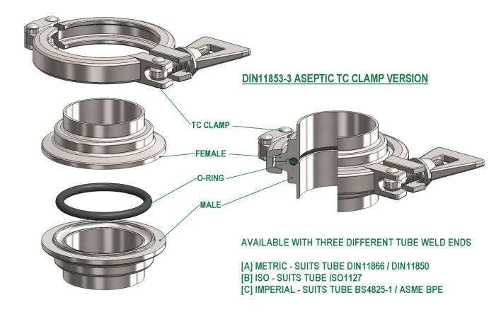 DIN11853-3 DIN11864-3