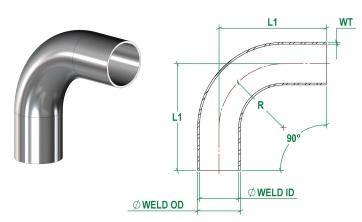 ASME BPE 90 Bend DT7 4.1.1-1
