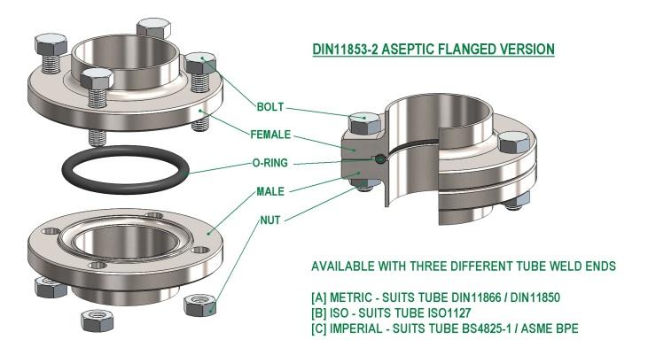 DIN11853-2 DIN11864-2